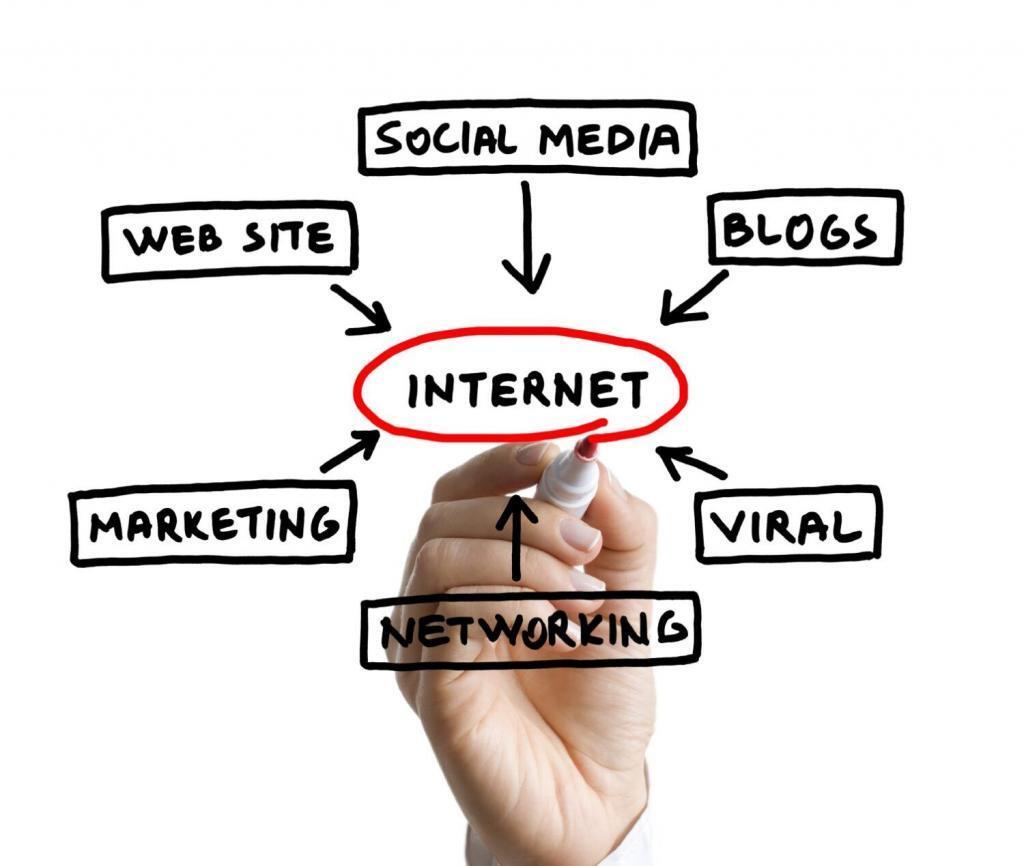 marketing_online_gurenet