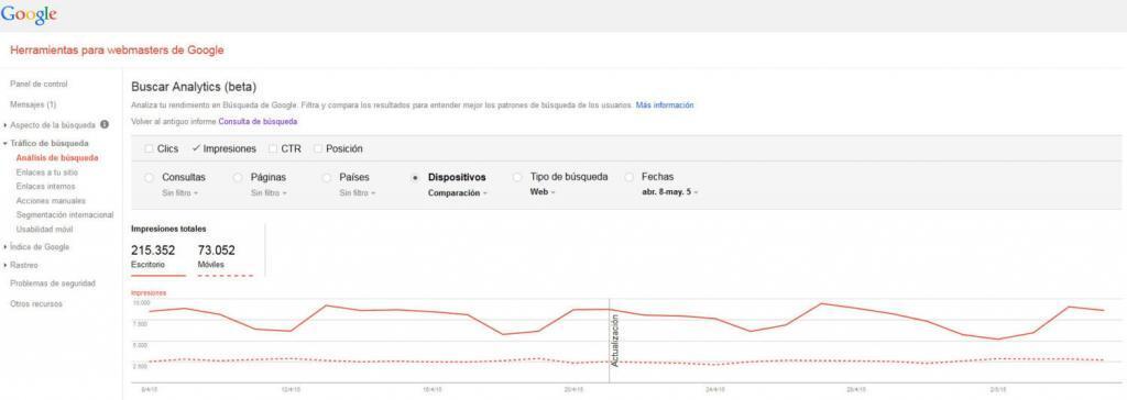 Herramienta para Webmasters de Google